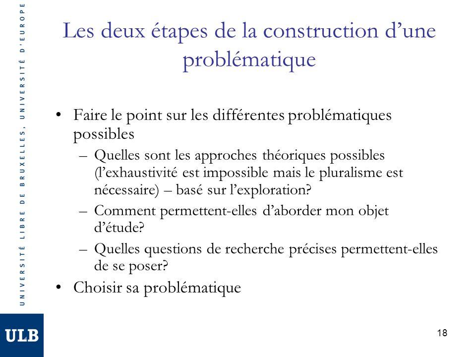 18 Les deux étapes de la construction dune problématique Faire le point sur les différentes problématiques possibles –Quelles sont les approches théor