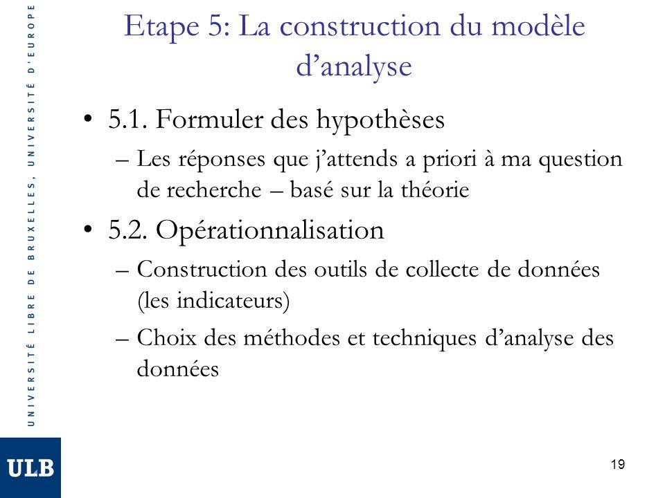 19 Etape 5: La construction du modèle danalyse 5.1. Formuler des hypothèses –Les réponses que jattends a priori à ma question de recherche – basé sur