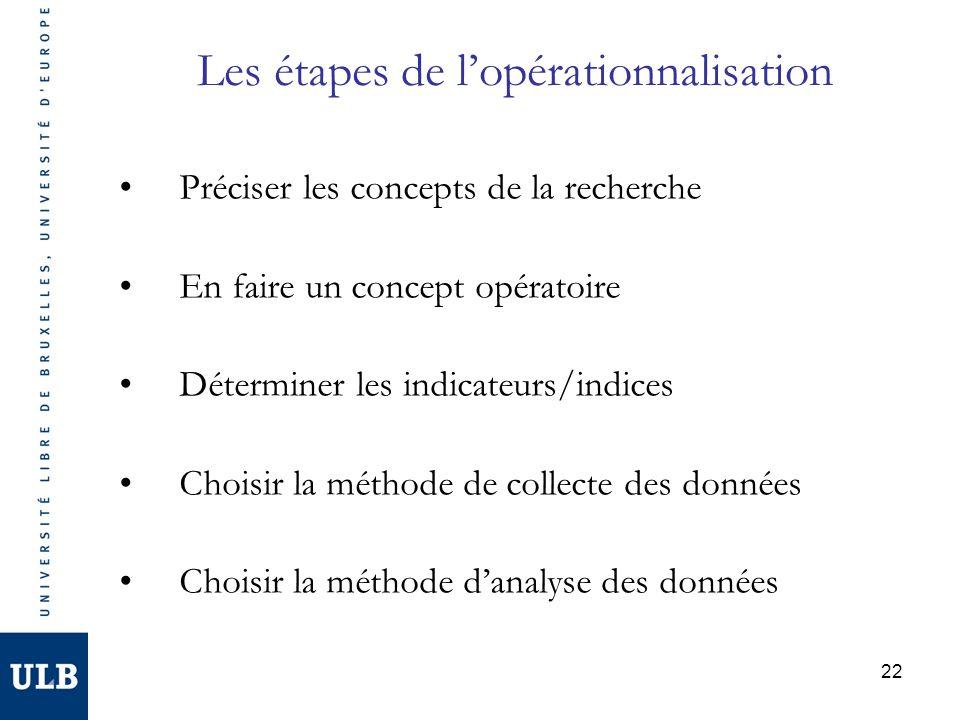 22 Les étapes de lopérationnalisation Préciser les concepts de la recherche En faire un concept opératoire Déterminer les indicateurs/indices Choisir
