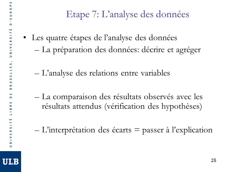 25 Etape 7: Lanalyse des données Les quatre étapes de lanalyse des données –La préparation des données: décrire et agréger –Lanalyse des relations ent