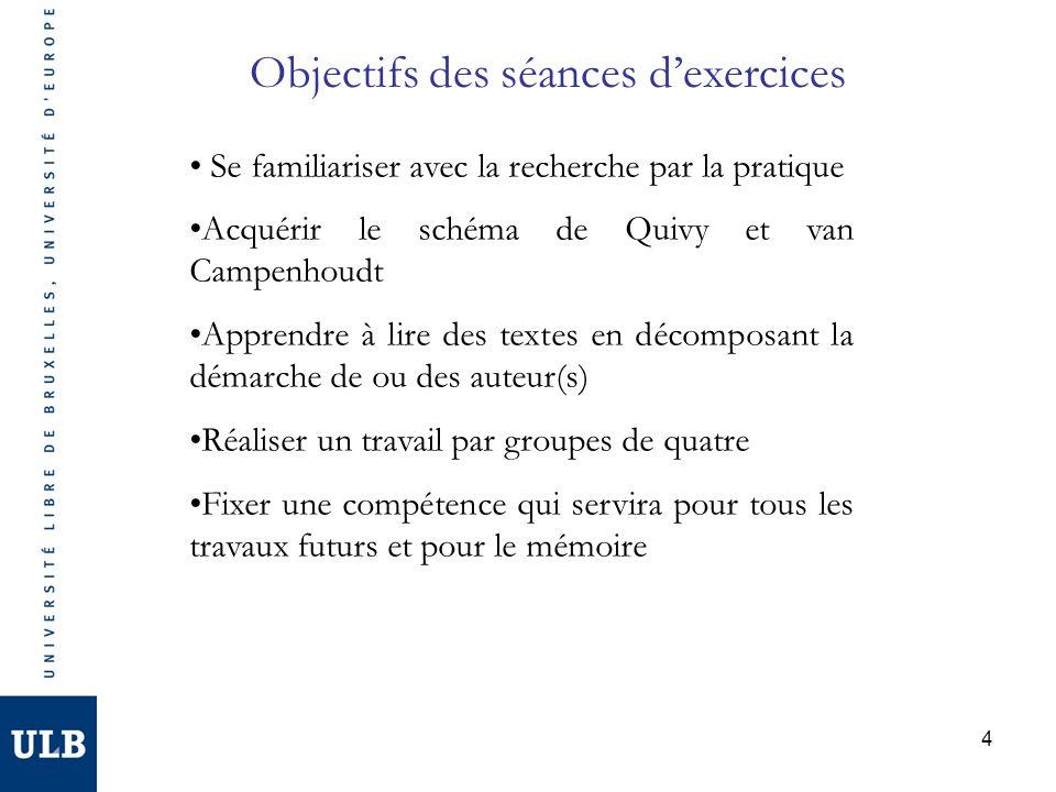 4 Objectifs des séances dexercices Se familiariser avec la recherche par la pratique Acquérir le schéma de Quivy et van Campenhoudt Apprendre à lire d