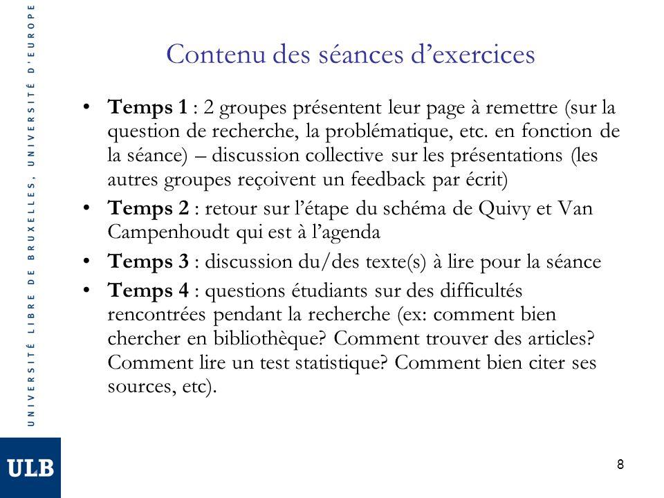 8 Contenu des séances dexercices Temps 1 : 2 groupes présentent leur page à remettre (sur la question de recherche, la problématique, etc. en fonction