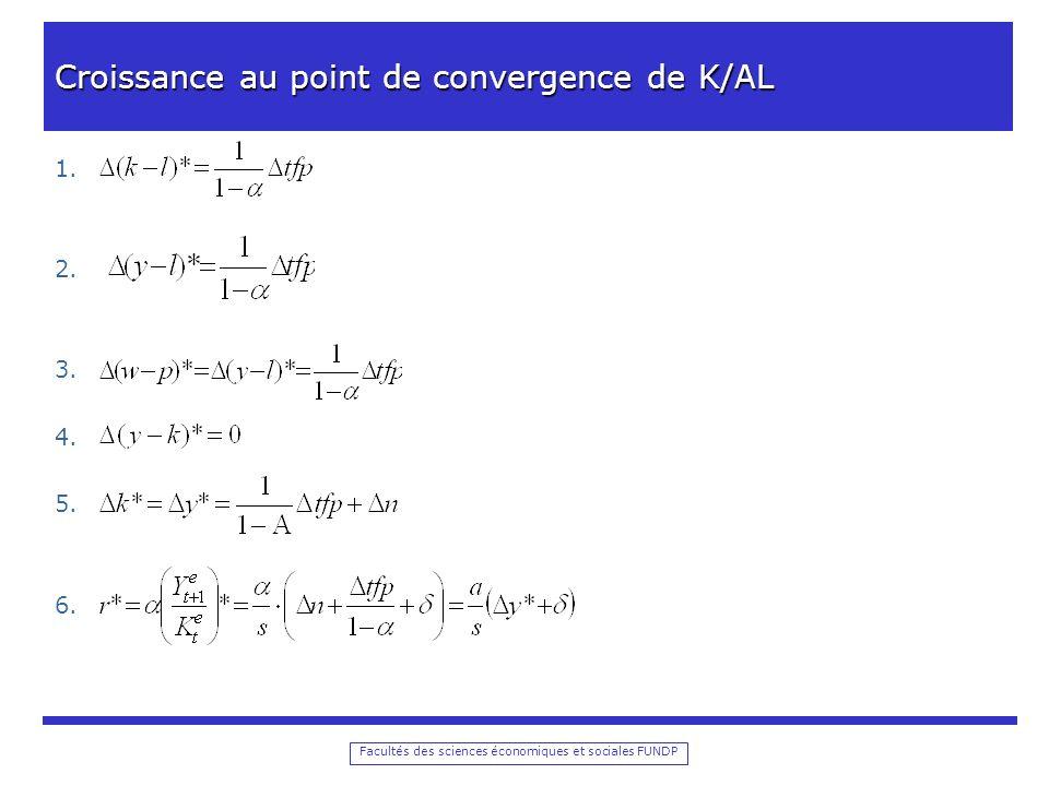 Facultés des sciences économiques et sociales FUNDP Croissance au point de convergence de K/AL 1.