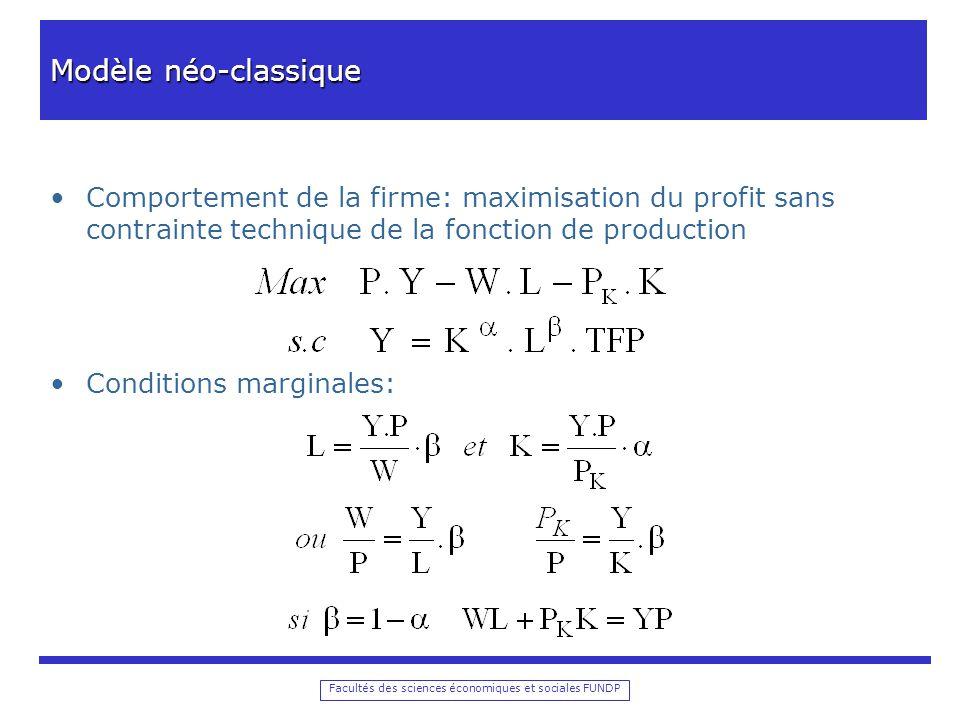 Facultés des sciences économiques et sociales FUNDP Modèle néo-classique Comportement de la firme: maximisation du profit sans contrainte technique de la fonction de production Conditions marginales: