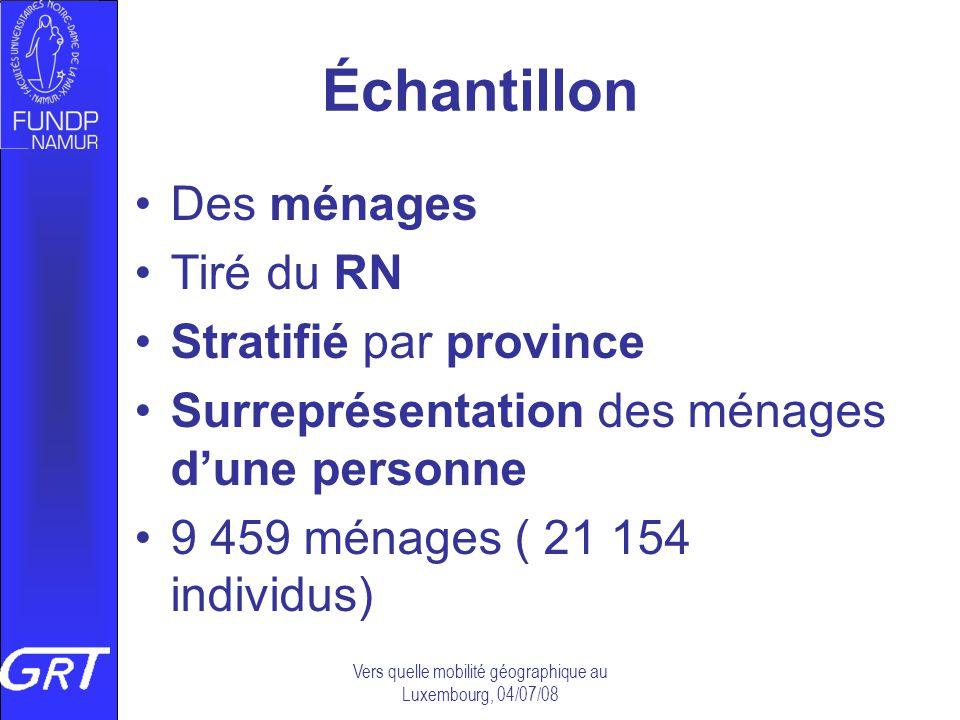 Échantillon Des ménages Tiré du RN Stratifié par province Surreprésentation des ménages dune personne 9 459 ménages ( 21 154 individus)