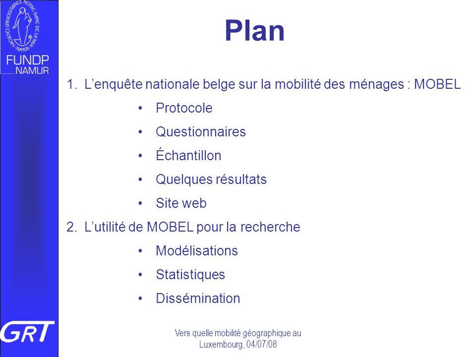 Vers quelle mobilité géographique au Luxembourg, 04/07/08 Plan 1.Lenquête nationale belge sur la mobilité des ménages : MOBEL Protocole Questionnaires
