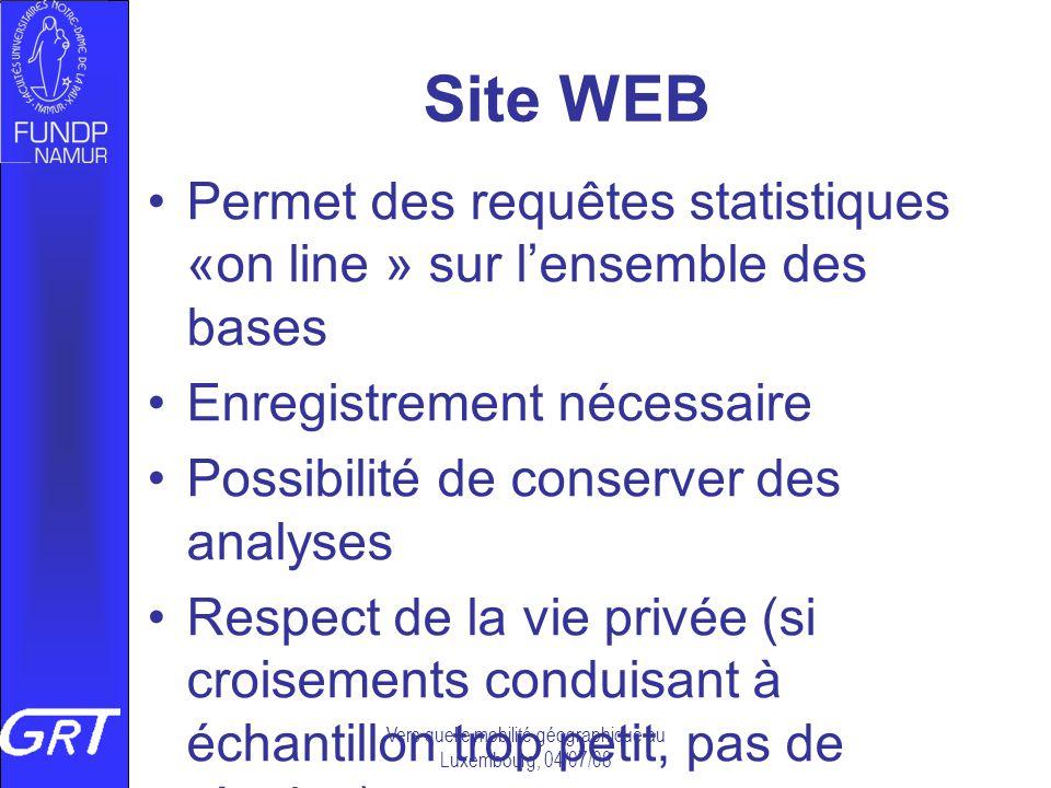 Vers quelle mobilité géographique au Luxembourg, 04/07/08 Site WEB Permet des requêtes statistiques «on line » sur lensemble des bases Enregistrement
