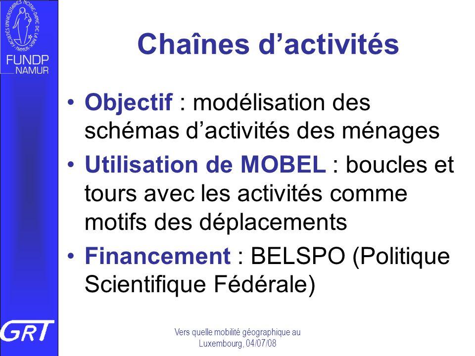 Vers quelle mobilité géographique au Luxembourg, 04/07/08 Chaînes dactivités Objectif : modélisation des schémas dactivités des ménages Utilisation de
