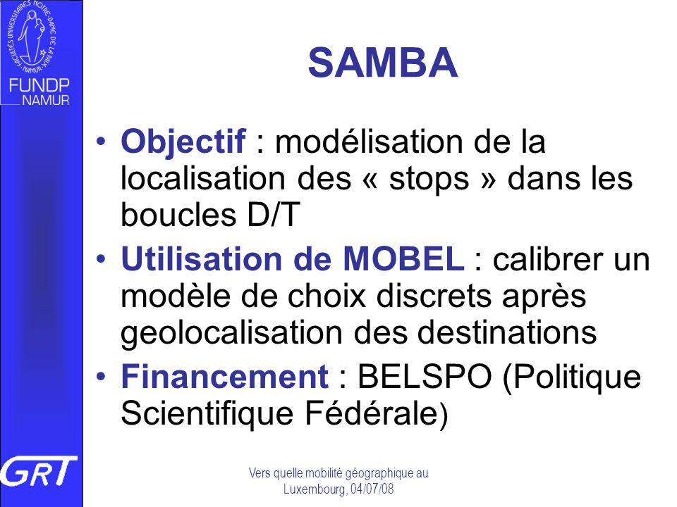 Vers quelle mobilité géographique au Luxembourg, 04/07/08 SAMBA Objectif : modélisation de la localisation des « stops » dans les boucles D/T Utilisat