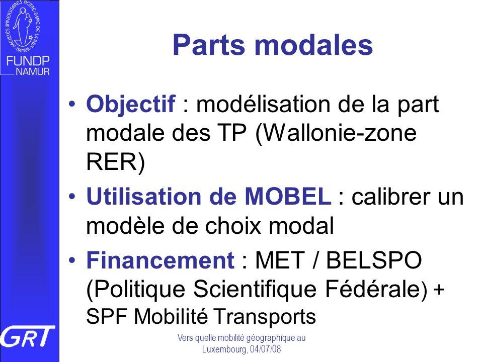 Vers quelle mobilité géographique au Luxembourg, 04/07/08 Parts modales Objectif : modélisation de la part modale des TP (Wallonie-zone RER) Utilisati