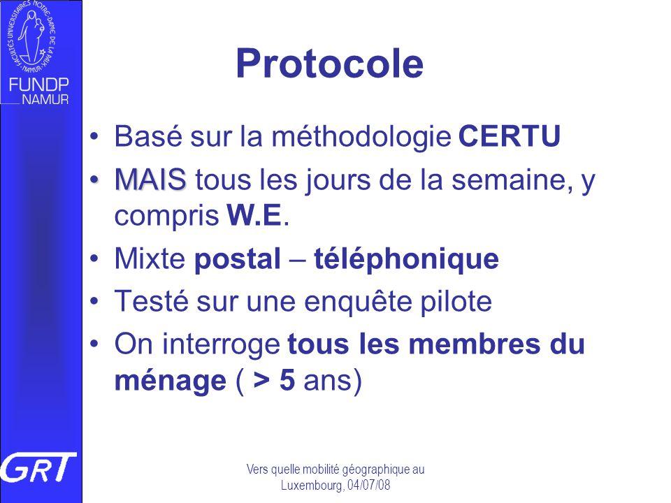 Vers quelle mobilité géographique au Luxembourg, 04/07/08 Protocole Basé sur la méthodologie CERTU MAISMAIS tous les jours de la semaine, y compris W.