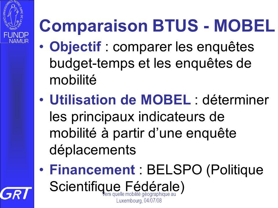 Comparaison BTUS - MOBEL Objectif : comparer les enquêtes budget-temps et les enquêtes de mobilité Utilisation de MOBEL : déterminer les principaux in