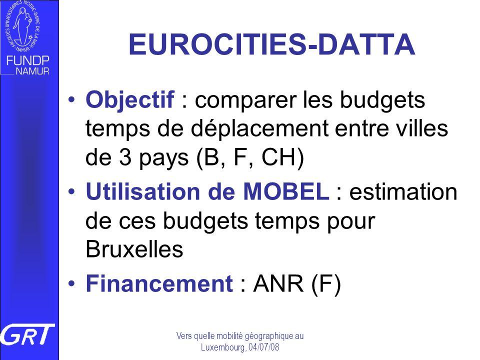 Vers quelle mobilité géographique au Luxembourg, 04/07/08 EUROCITIES-DATTA Objectif : comparer les budgets temps de déplacement entre villes de 3 pays