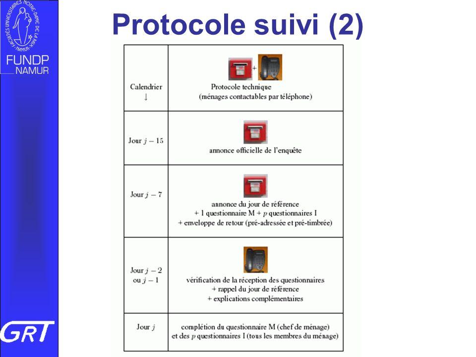 Vers quelle mobilité géographique au Luxembourg, 04/07/08 Protocole suivi (2)
