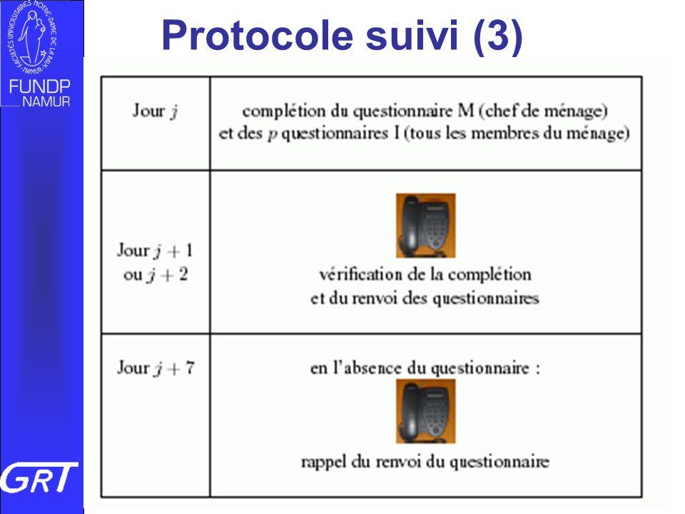 Vers quelle mobilité géographique au Luxembourg, 04/07/08 Protocole suivi (3)