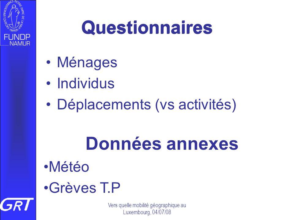 Vers quelle mobilité géographique au Luxembourg, 04/07/08 Questionnaires Ménages Individus Déplacements (vs activités) Questionnaires Données annexes