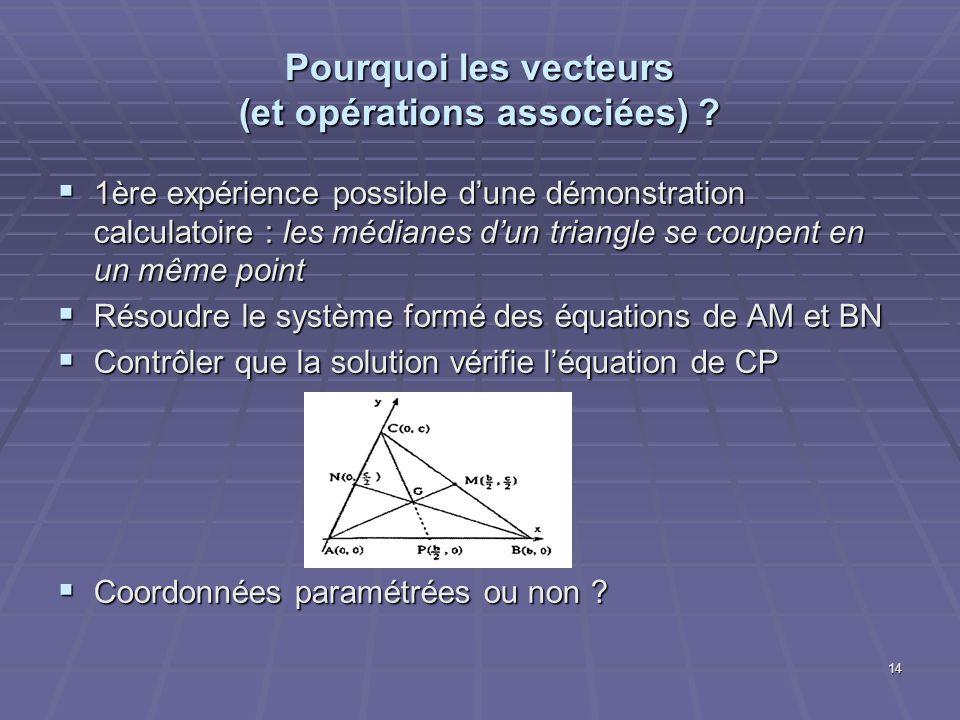 14 Pourquoi les vecteurs (et opérations associées) ? 1ère expérience possible dune démonstration calculatoire : les médianes dun triangle se coupent e