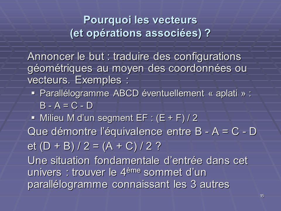 15 Pourquoi les vecteurs (et opérations associées) ? Annoncer le but : traduire des configurations géométriques au moyen des coordonnées ou vecteurs.
