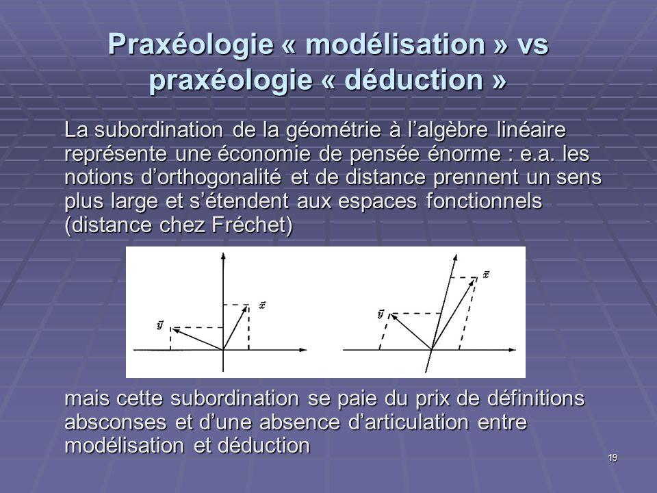 19 Praxéologie « modélisation » vs praxéologie « déduction » La subordination de la géométrie à lalgèbre linéaire représente une économie de pensée én