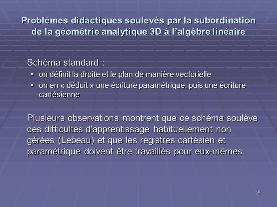 20 Problèmes didactiques soulevés par la subordination de la géométrie analytique 3D à lalgèbre linéaire Schéma standard : on définit la droite et le