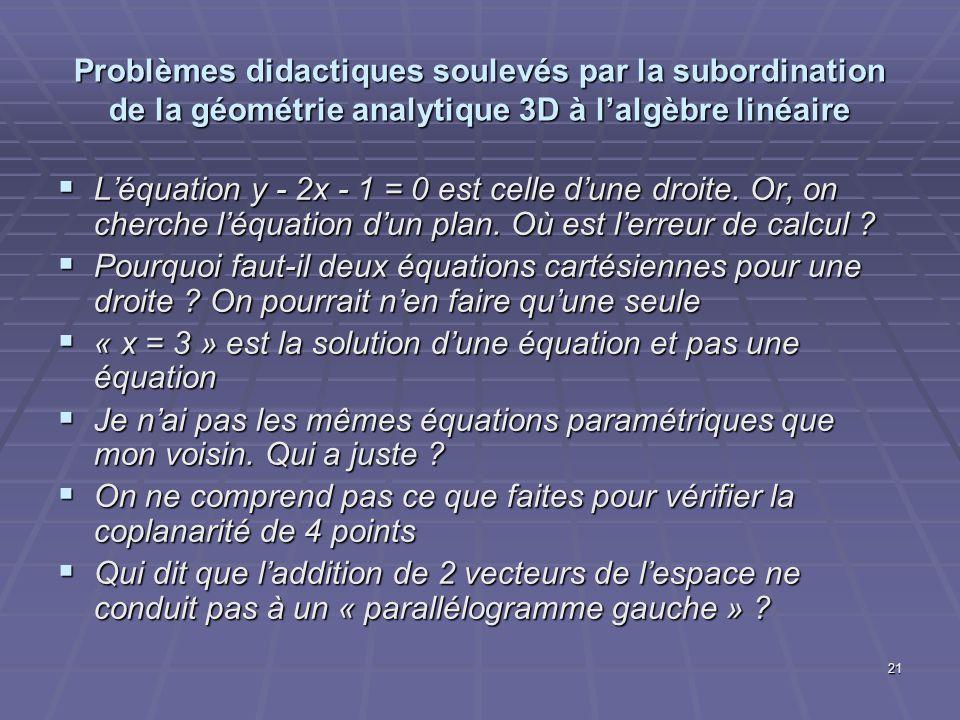21 Problèmes didactiques soulevés par la subordination de la géométrie analytique 3D à lalgèbre linéaire Léquation y - 2x - 1 = 0 est celle dune droit
