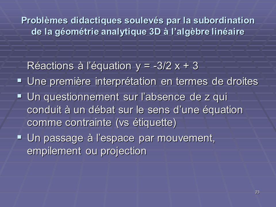 23 Problèmes didactiques soulevés par la subordination de la géométrie analytique 3D à lalgèbre linéaire Réactions à léquation y = -3/2 x + 3 Une prem