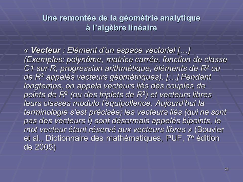 28 Une remontée de la géométrie analytique à lalgèbre linéaire « Vecteur : Elément dun espace vectoriel […] (Exemples: polynôme, matrice carrée, fonct
