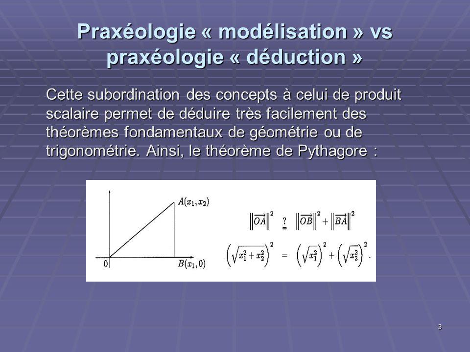 3 Praxéologie « modélisation » vs praxéologie « déduction » Cette subordination des concepts à celui de produit scalaire permet de déduire très facile