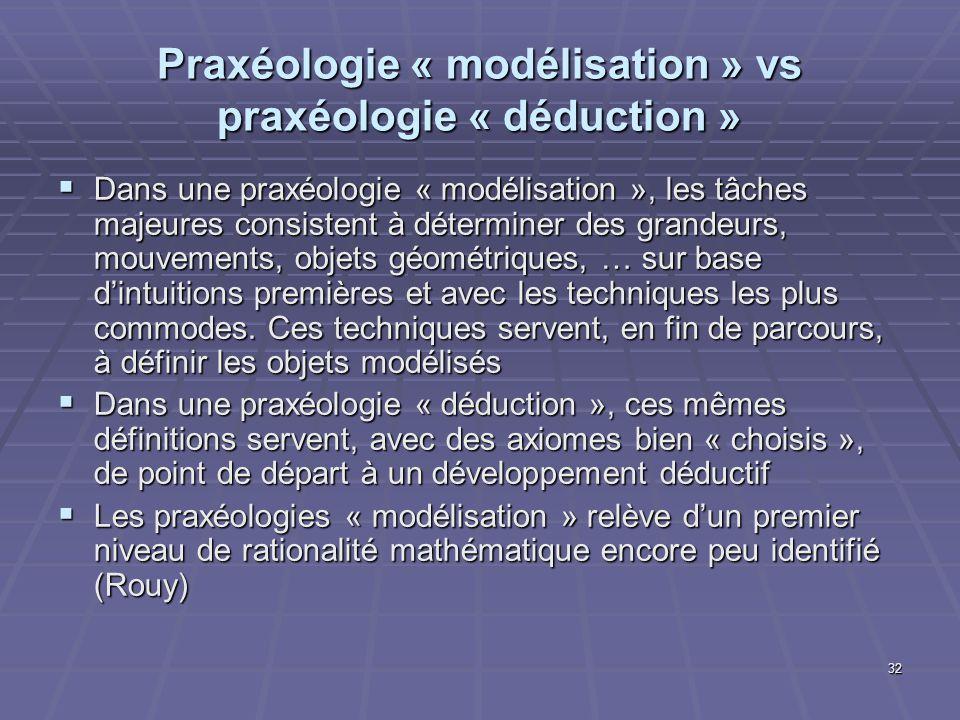 32 Praxéologie « modélisation » vs praxéologie « déduction » Dans une praxéologie « modélisation », les tâches majeures consistent à déterminer des gr