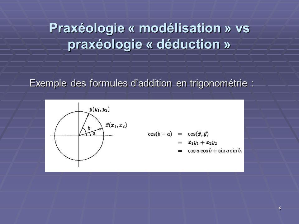 5 Praxéologie « modélisation » vs praxéologie « déduction » Mais cette subordination relève dune « inversion didacti- que » (Freudenthal).