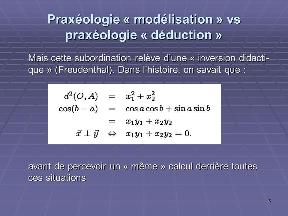 5 Praxéologie « modélisation » vs praxéologie « déduction » Mais cette subordination relève dune « inversion didacti- que » (Freudenthal). Dans lhisto