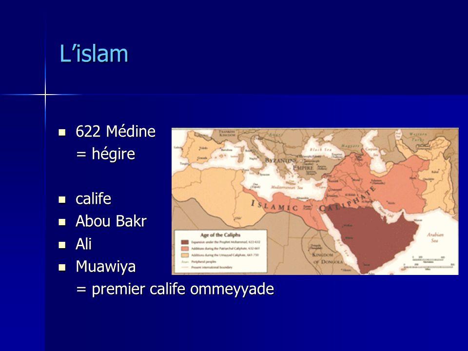 Lislam 622 Médine 622 Médine = hégire calife calife Abou Bakr Abou Bakr Ali Ali Muawiya Muawiya = premier calife ommeyyade