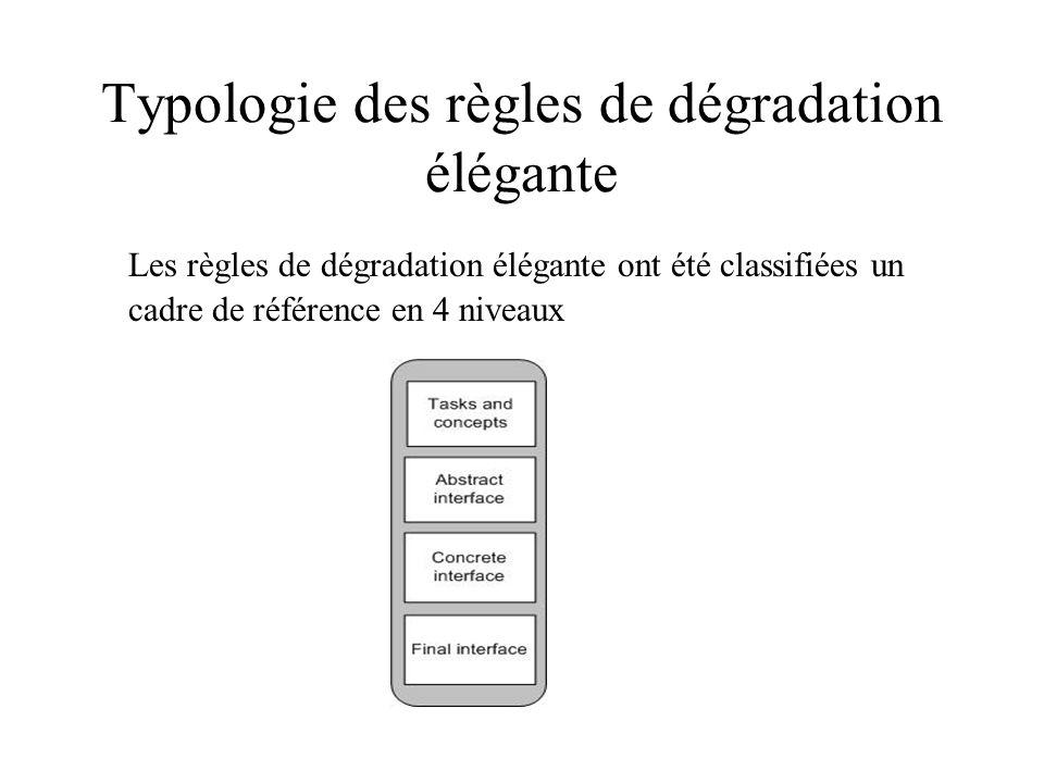 Typologie des règles de dégradation élégante Les règles de dégradation élégante ont été classifiées un cadre de référence en 4 niveaux