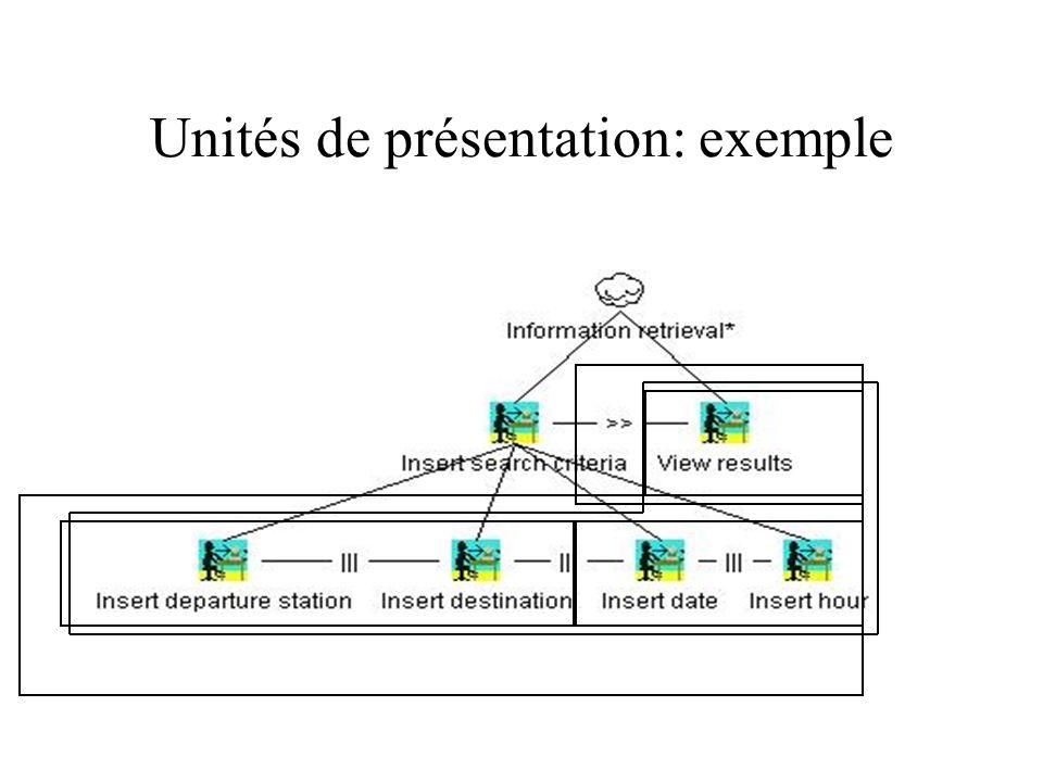 Unités de présentation: exemple