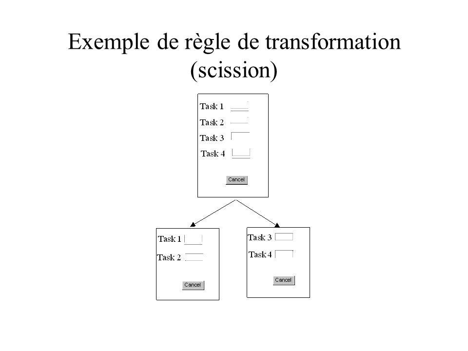 Exemple de règle de transformation (scission)