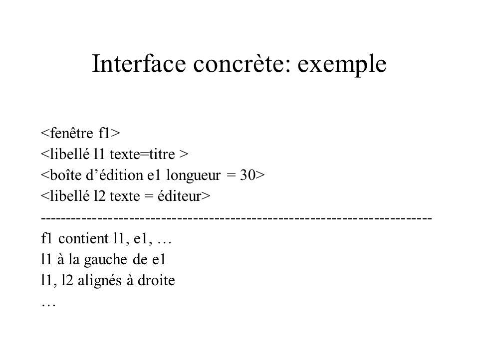 Interface concrète: exemple -------------------------------------------------------------------------- f1 contient l1, e1, … l1 à la gauche de e1 l1, l2 alignés à droite …