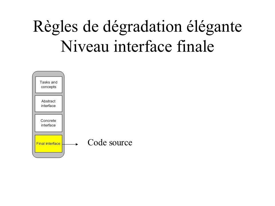 Règles de dégradation élégante Niveau interface finale Code source
