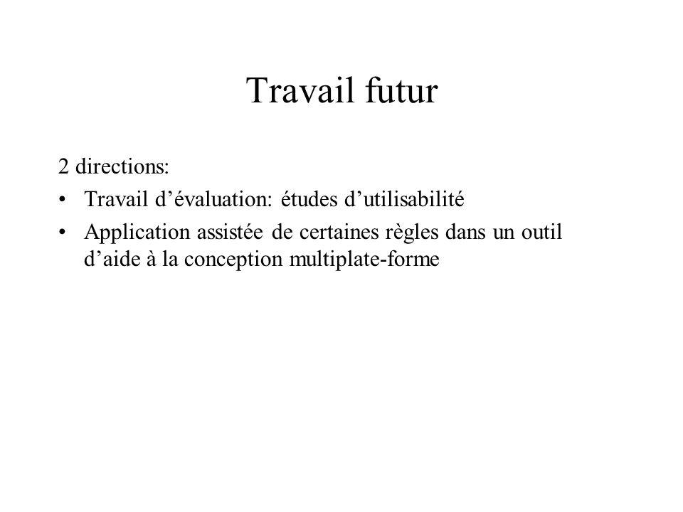 Travail futur 2 directions: Travail dévaluation: études dutilisabilité Application assistée de certaines règles dans un outil daide à la conception multiplate-forme