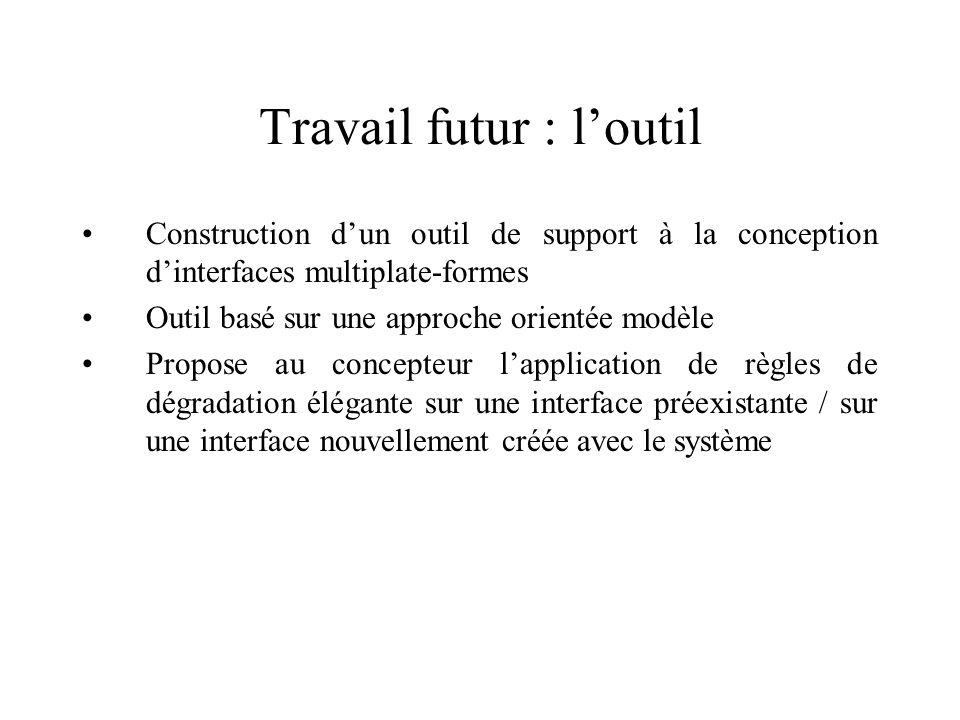 Travail futur : loutil Construction dun outil de support à la conception dinterfaces multiplate-formes Outil basé sur une approche orientée modèle Pro