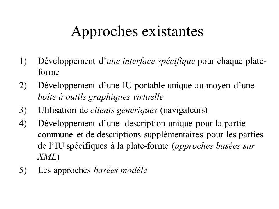 Approches existantes 1)Développement dune interface spécifique pour chaque plate- forme 2)Développement dune IU portable unique au moyen dune boîte à outils graphiques virtuelle 3)Utilisation de clients génériques (navigateurs) 4)Développement dune description unique pour la partie commune et de descriptions supplémentaires pour les parties de lIU spécifiques à la plate-forme (approches basées sur XML) 5)Les approches basées modèle