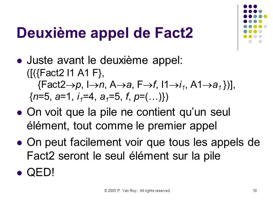 © 2005 P. Van Roy. All rights reserved.10 Deuxième appel de Fact2 Juste avant le deuxième appel: ([({Fact2 I1 A1 F}, {Fact2 p, I n, A a, F f, I1 i 1,
