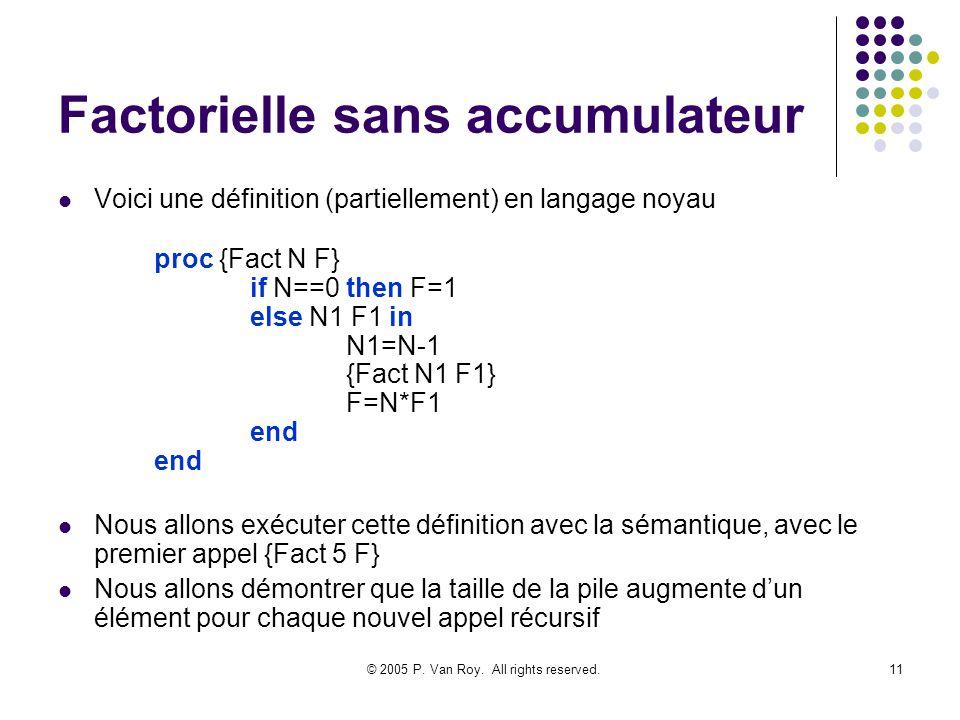 © 2005 P. Van Roy. All rights reserved.11 Factorielle sans accumulateur Voici une définition (partiellement) en langage noyau proc {Fact N F} if N==0