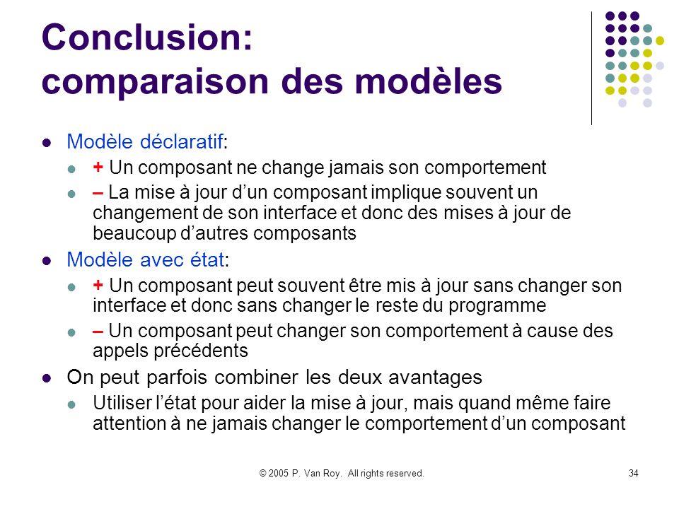 © 2005 P. Van Roy. All rights reserved.34 Conclusion: comparaison des modèles Modèle déclaratif: + Un composant ne change jamais son comportement – La