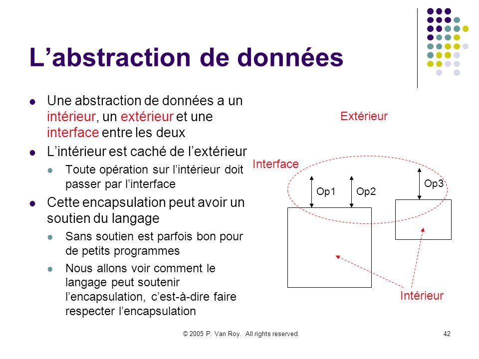 © 2005 P. Van Roy. All rights reserved.42 Labstraction de données Une abstraction de données a un intérieur, un extérieur et une interface entre les d