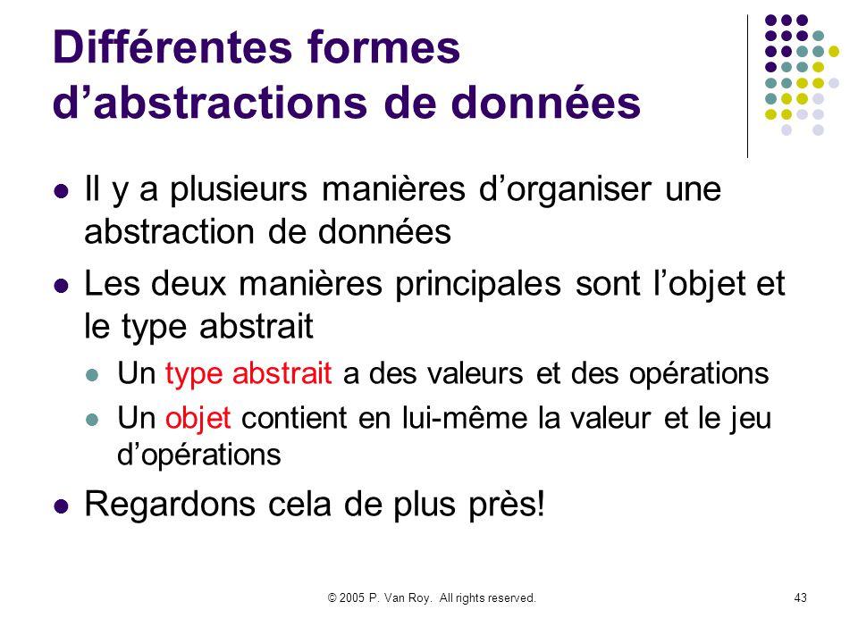© 2005 P. Van Roy. All rights reserved.43 Différentes formes dabstractions de données Il y a plusieurs manières dorganiser une abstraction de données