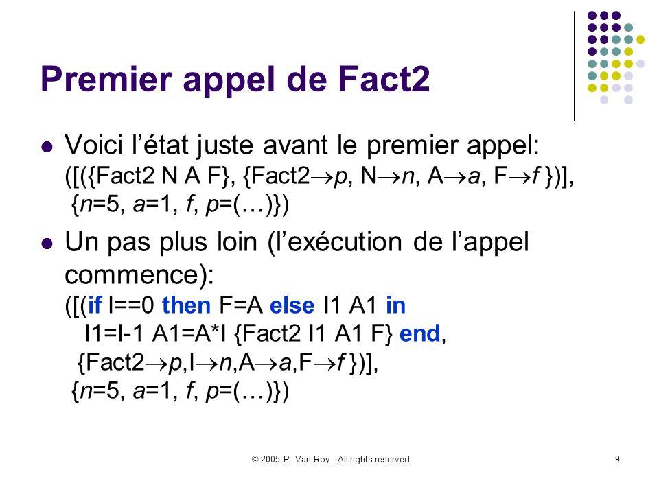 © 2005 P. Van Roy. All rights reserved.9 Premier appel de Fact2 Voici létat juste avant le premier appel: ([({Fact2 N A F}, {Fact2 p, N n, A a, F f })