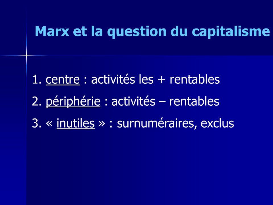 Marx et la question du capitalisme 1.