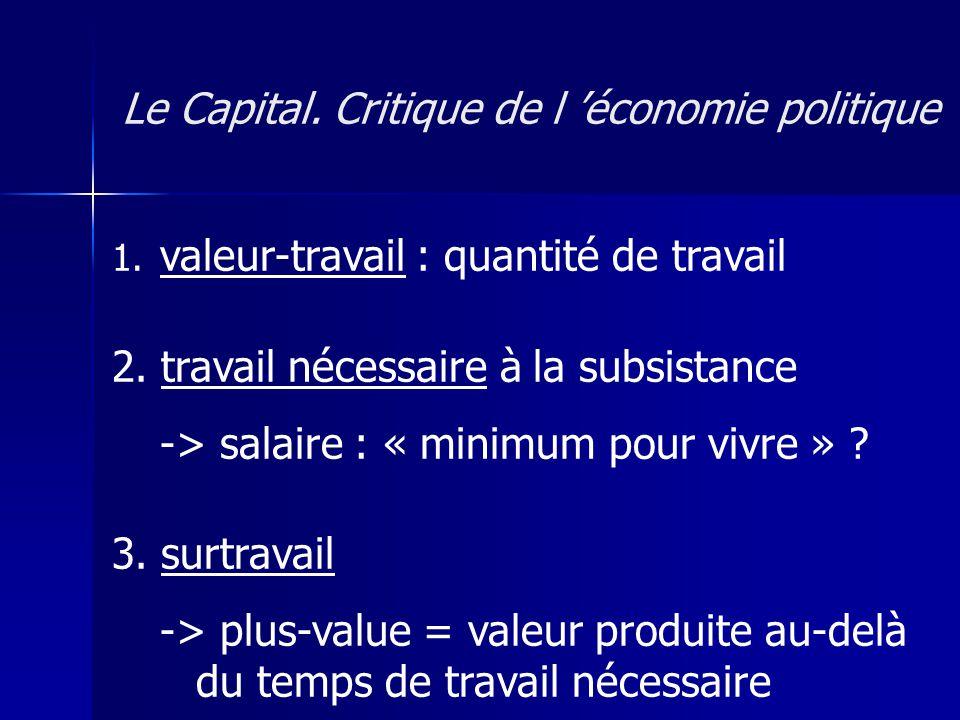 Ex : chaussure « Nikidas » valeur-travail = 35 prix = 70 plus-value : 35 = valeur produite au- delà du temps de travail nécessaire Le Capital.