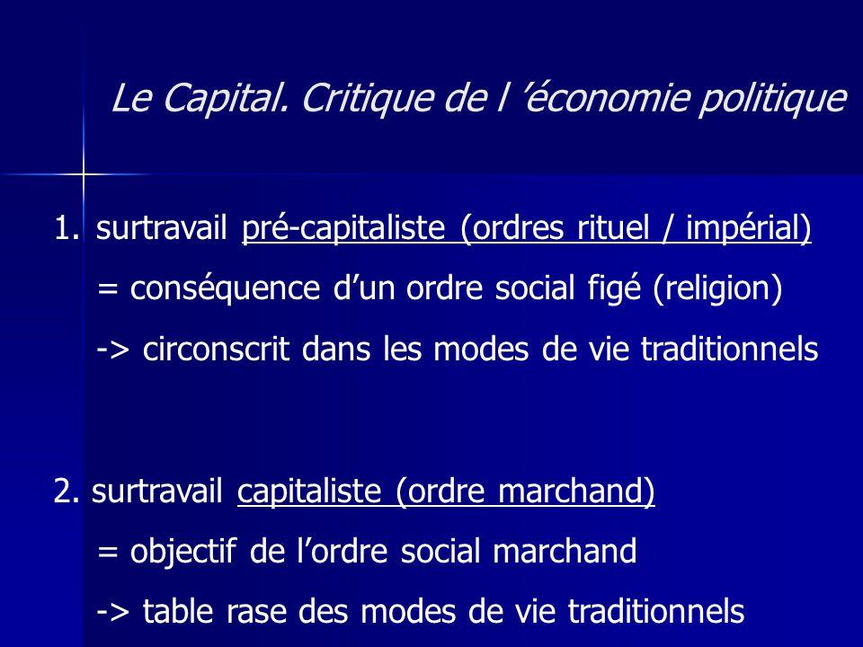rapport de force prolétaire / capitaliste prolétaire : délivré de toute attache sociale dépossédé de toute propriété capitaliste propriétaire dun capital accumulation primitive Le Capital.