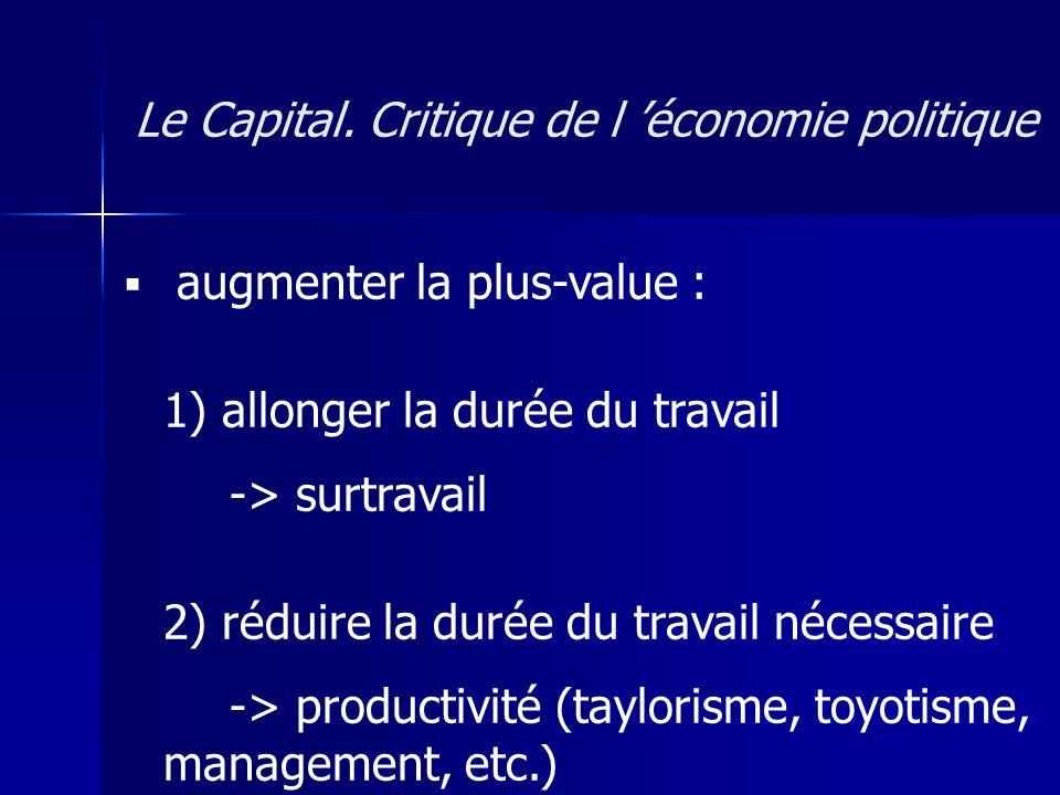 système contradictoire la plus-value = + travail des hommes le progrès technique = - de travail humain -> marge de plus-value diminue -> chute tendancielle du taux de profit Le Capital.